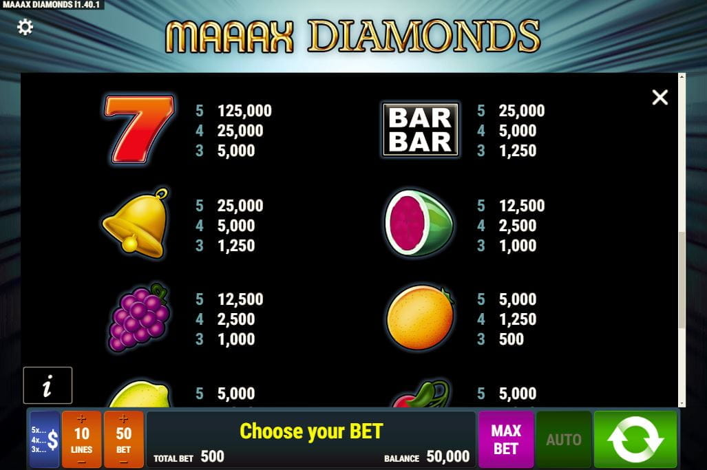 MAAAX DIAMONDS Paytable