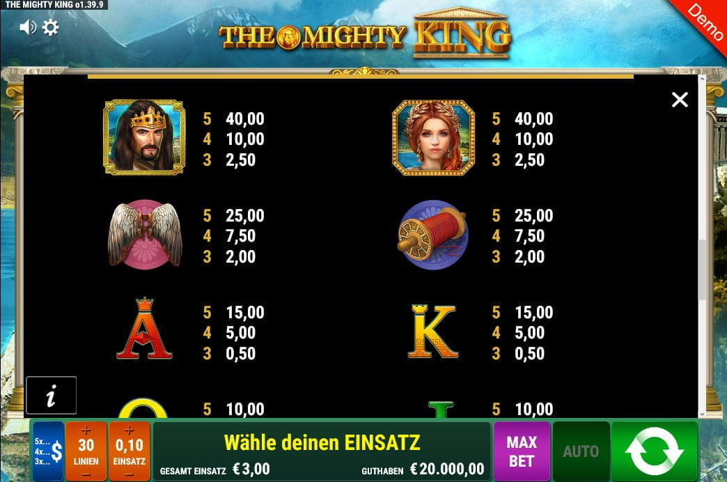 The Mighty King Paytable