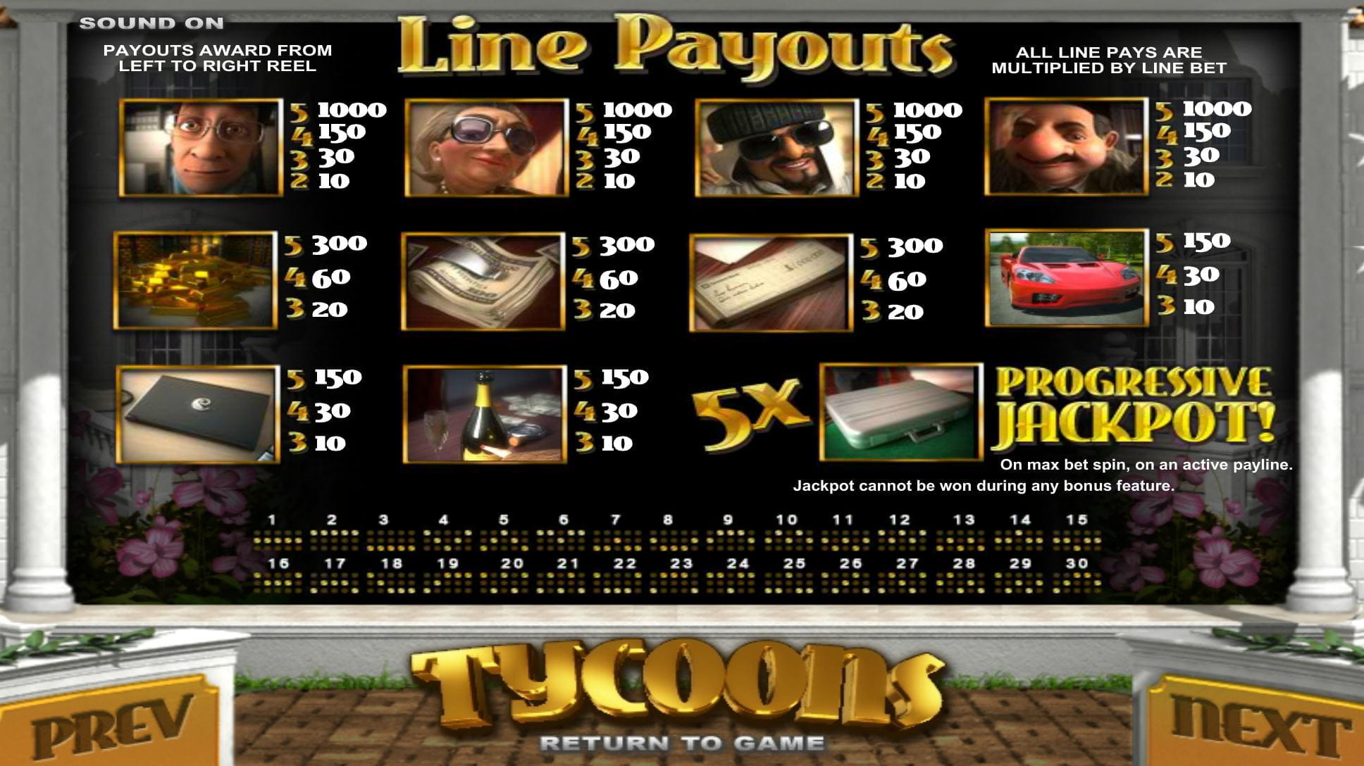 Tycoons Paytable