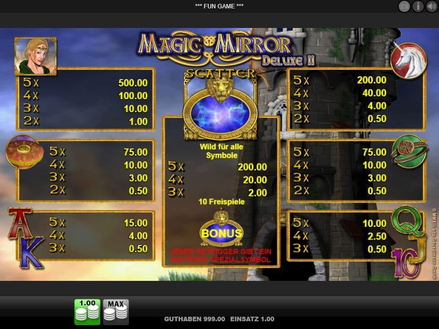 Online gambling sites in canada