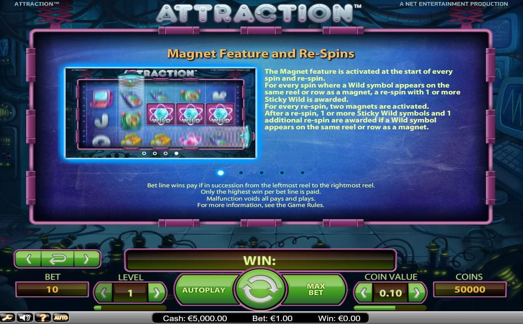Attraction Paytable