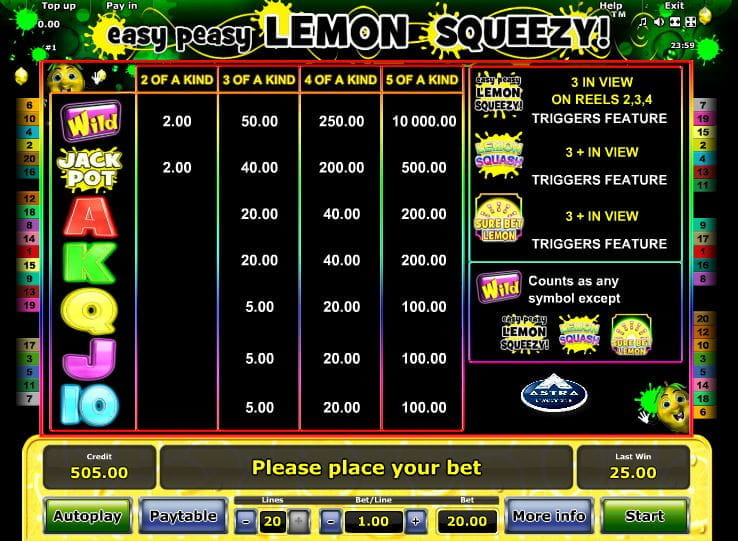 Easy Peasy Lemon Squeezy Paytable