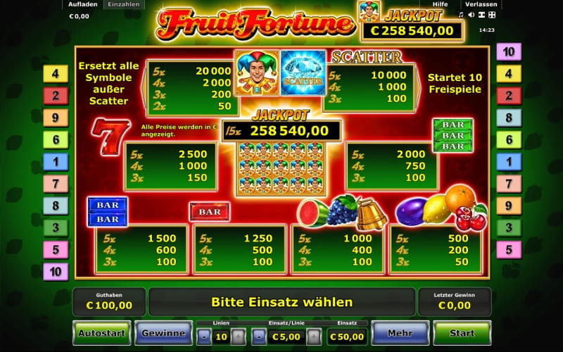 Fruit Fortune Paytable