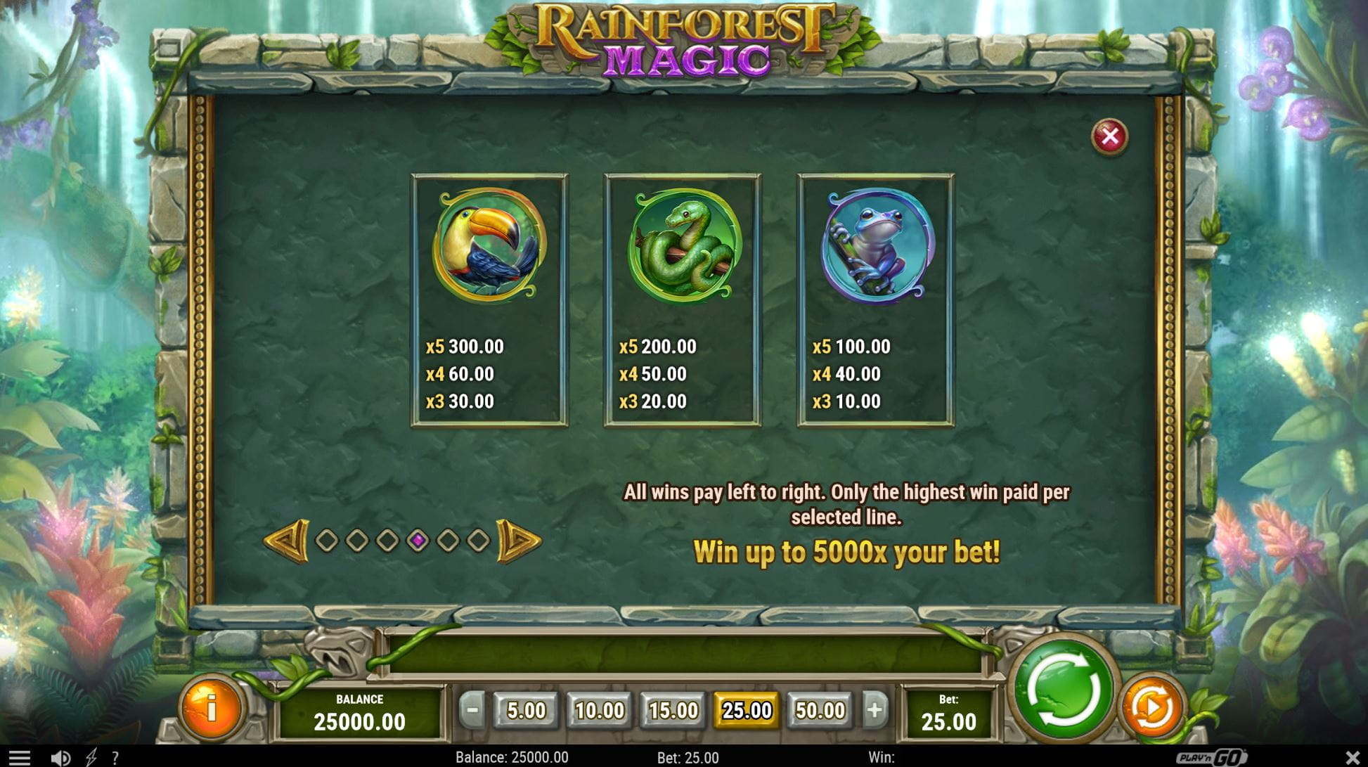 Rainforest Magic Paytable