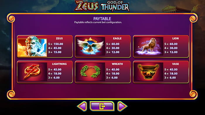 Spiele God Of Cookery - Video Slots Online